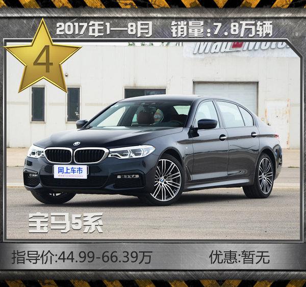 最热销十款豪华轿车 最高降价幅度达12.76万元-图7
