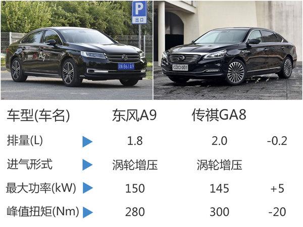 东风风神推3款旗舰车型 竞争广汽传祺-图-图5