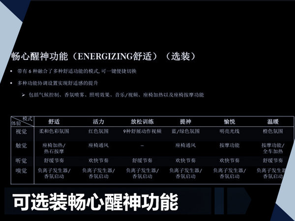 奔驰新一代S级-销售资料曝光 9月19日将上市-图4