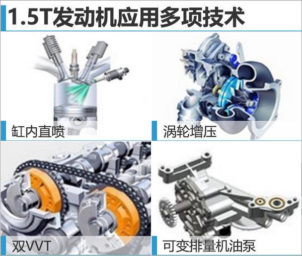 广汽传祺GS4换6AT变速箱 油耗小幅上升-图5