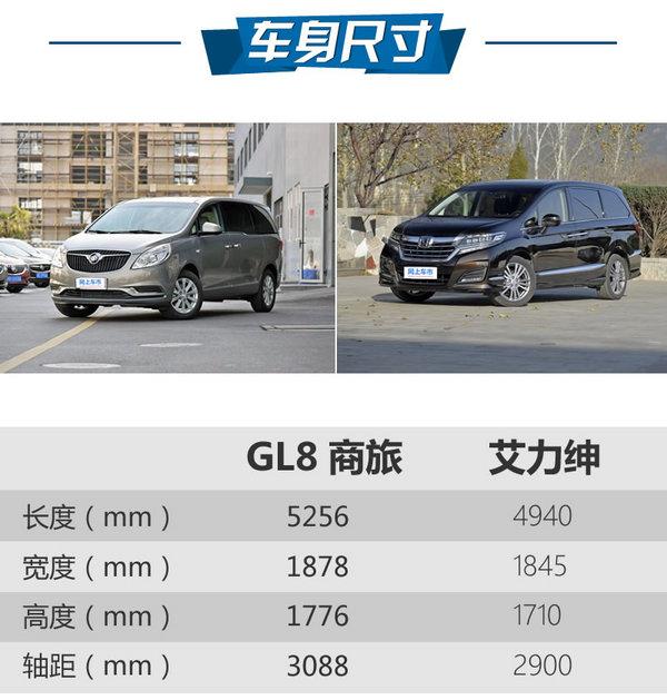 有家就有你 别克GL8商旅版对本田艾力绅-图3
