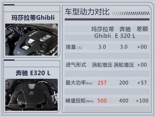 玛莎拉蒂将推出新Ghibli搭3.0T发动机 外形大变-图5