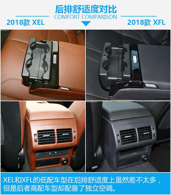 高端车型更便宜??2018款XEL对比2018款XFL-图2