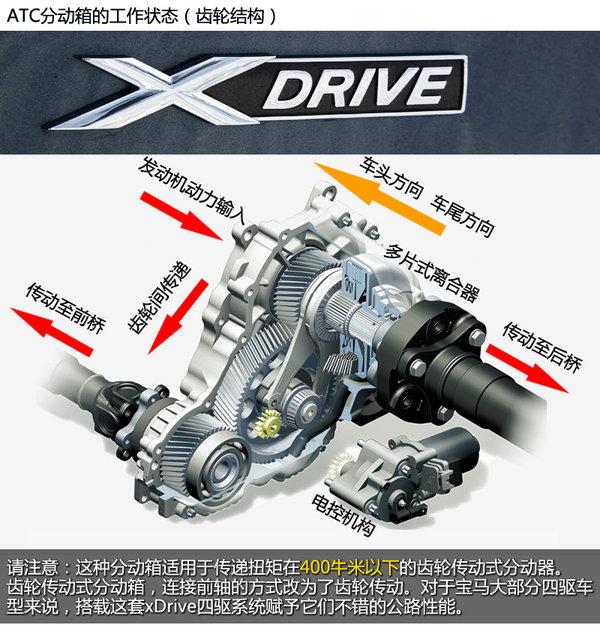 【图】以后驱操控著称 宝马新3系xdrive试驾 汽车江湖