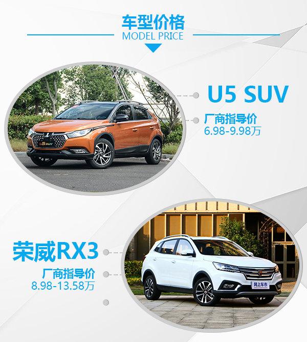 寻找聪明的青春良伴 纳智捷U5 SUV对比荣威RX3-图2