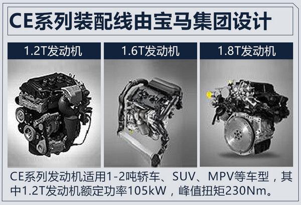 宝马将四川投产1.2T、1.6T、1.8T三款发动机-图2