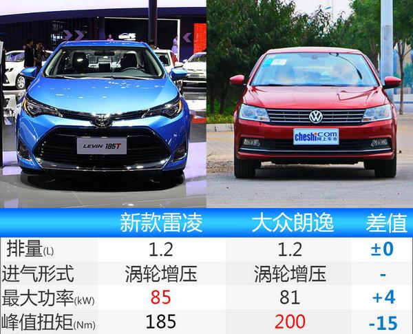 广汽丰田新款雷凌1.2T更名185T 18号上市-图7