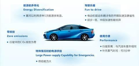 丰田的眼里不仅仅是FCEV,还有氢能源-图2