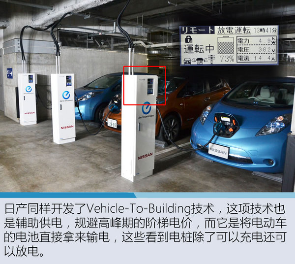 每辆车都是充电宝 日产EV回收技术解析-图4