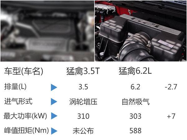 福特猛禽搭3.5T入华 动力超6.2L发动机-图3