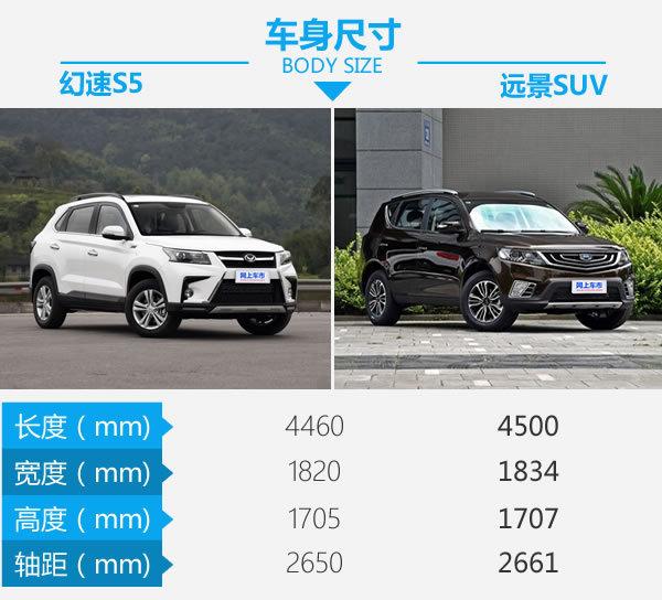 八万元满足你所有 幻速S5对比远景SUV-图3