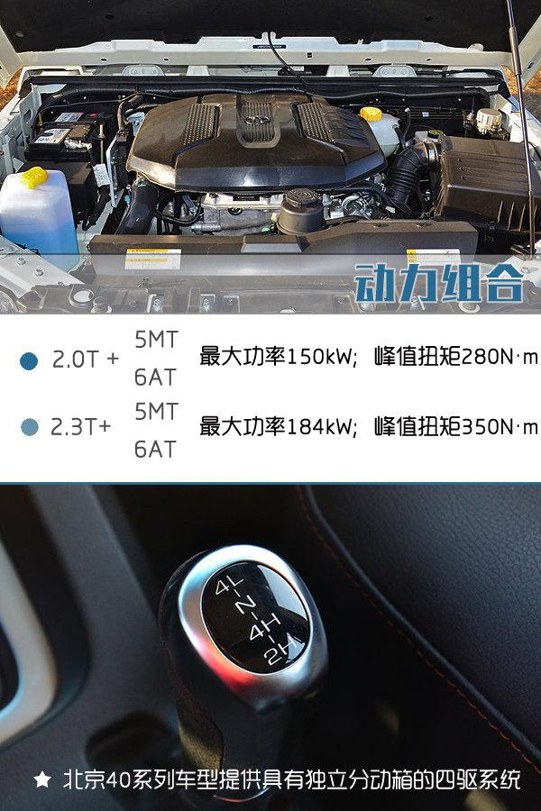 新款北京40/40L上市 售12.98-16.98万-图4