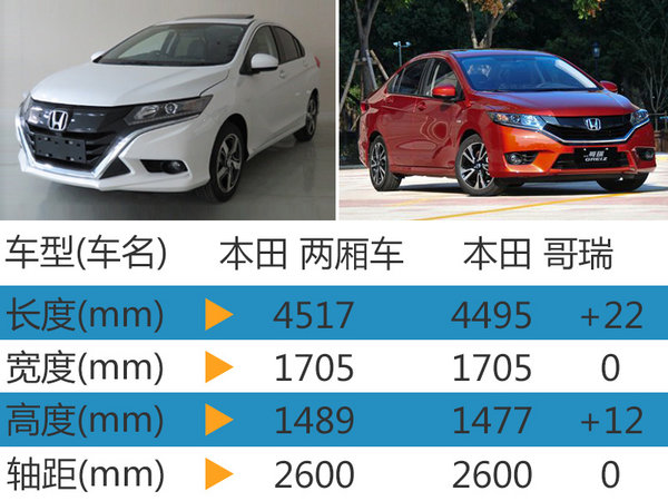 东风本田首款两厢车将上市 搭1.5L发动机-图1