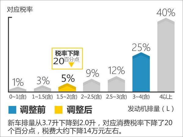 东风英菲尼迪推全新轿跑车 Q60国内首发(18日正式稿)-图3