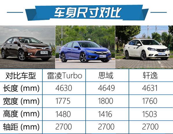 1.2T引擎不是盖的 广汽丰田-雷凌Turbo怎么样-图4