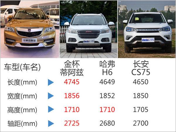 金杯新车今日开启预售 酷似讴歌MDX-图3