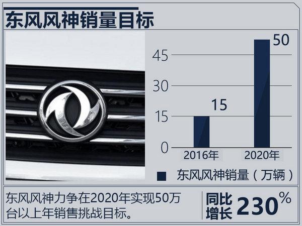 """刘洪:东风风神两款新车来袭 加速""""品牌向上""""-图6"""
