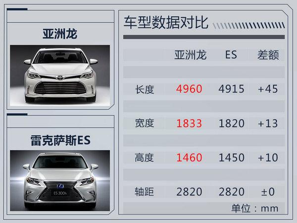 """亚洲龙""""换标""""雷克萨斯将国产 搭2.5L混动系统-图3"""