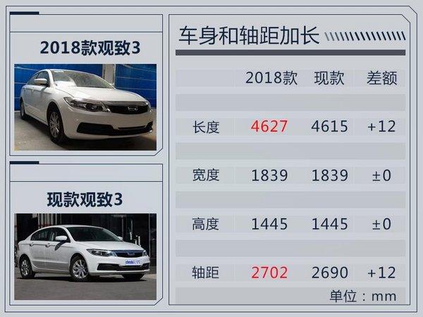 2018款观致3轿车明年1月上市 售价降低2000元-图4