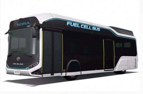丰田的眼里不仅仅是FCEV,还有氢能源-图3