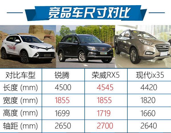 国产SUV实力派 2016款锐腾2.0TGI试驾-图6