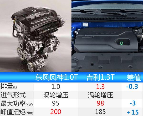 东风风神A60搭1.0T引擎 动力超吉利1.3T-图1