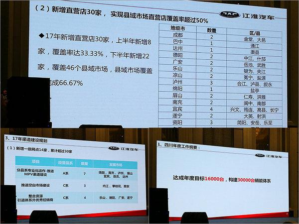 江淮瑞风S7四川上市 年内增30家直营店-图2