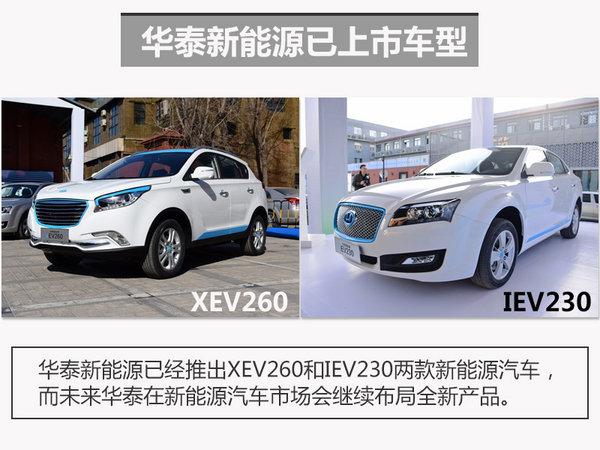 华泰新五年战略规划 每年一款新车发布-图3