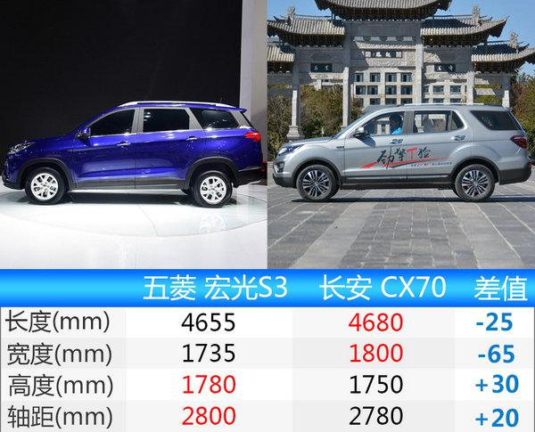 五菱首款SUV宏光S3上市 售-图3