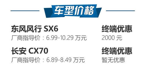 8万七座SUV哪家强?风行SX6对比CX70-图2