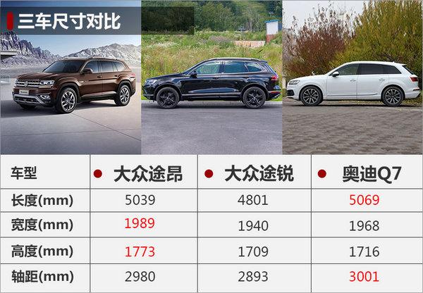 大众全新SUV途昂-即将上市 7项首搭配置-图4