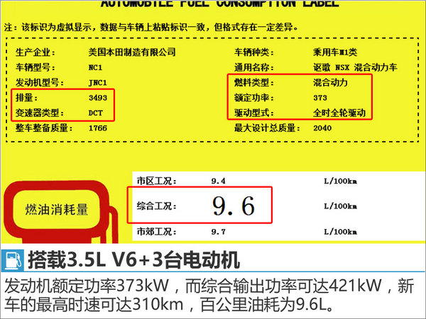讴歌NSX规划多款衍生车 混动版下月上市-图4