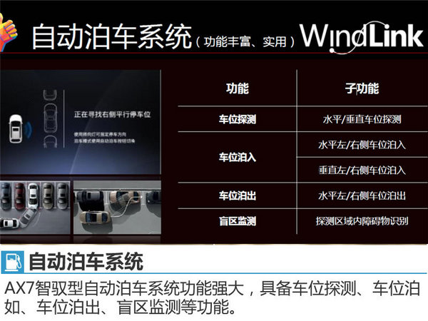 东风风神AX7智驭型将上市 配置大幅提升-图3