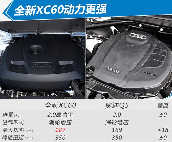 沃尔沃全新XC60正式上市 XX万起/售价涨X万-图14