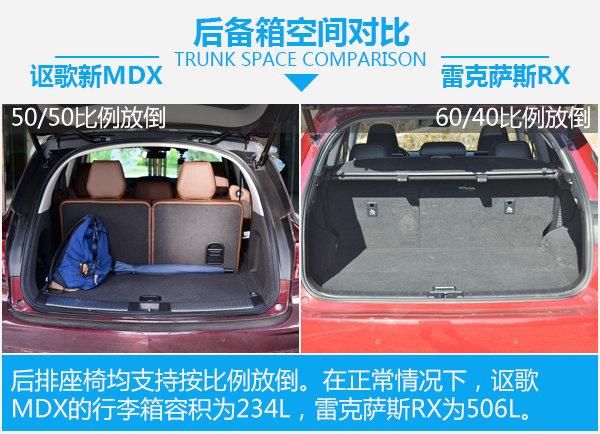 豪华与科技的融合 讴歌新MDX对雷克萨斯RX-图5