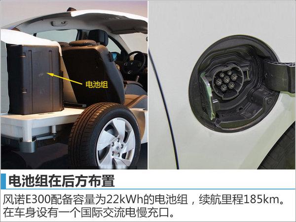 雷诺2017年在华推三款新车 含MPV/轿车-图3