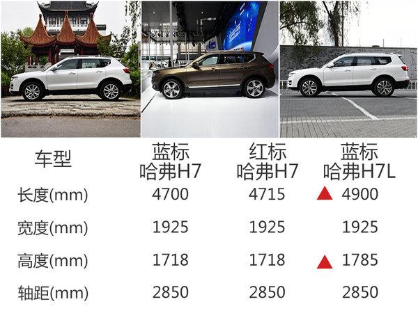 哈弗新款SUV-H7外觀大改 搭2.0T發動機-圖6