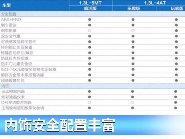 吉利远景X1-预售4.78万起 五月中下旬上市-图3