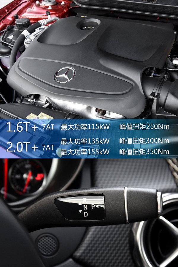 北京奔驰新一代GLA上市 售27.18-39.90万元-图10