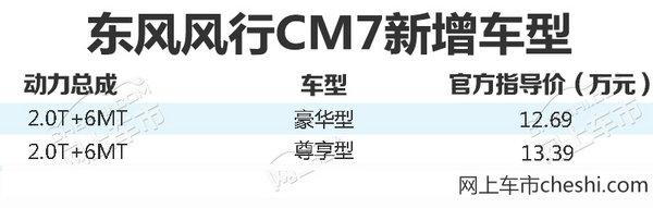 东风风行CM7推2款新车型 售12.69-13.39万元-图1