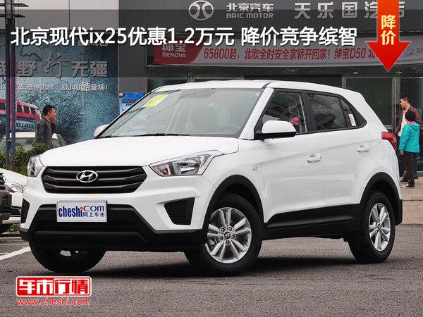 北京现代ix25优惠1.2万元 降价竞争缤智-图1