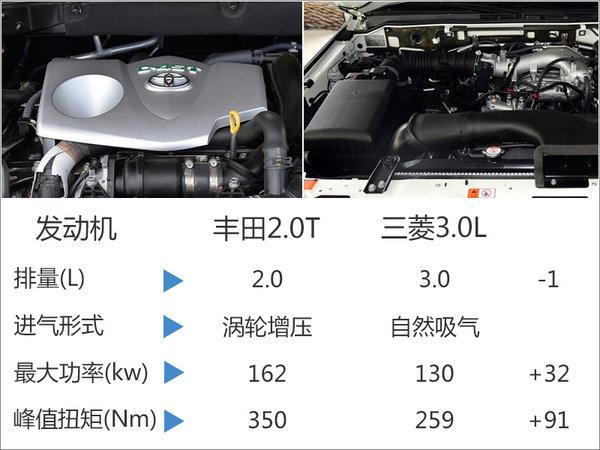 丰田普拉多将国产2.0T版 动力超2.7L引擎-图3