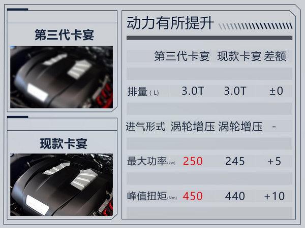 保时捷第三代卡宴国内首发 鸿运国际/动力全面升级-图4