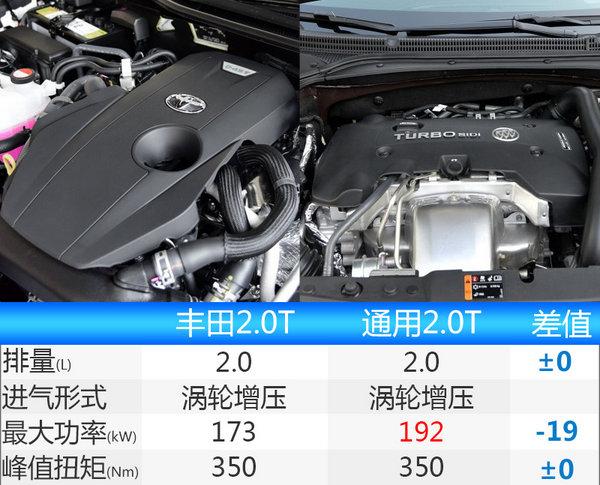 一汽丰田皇冠换新颜将上市 搭2.0T发动机-图5