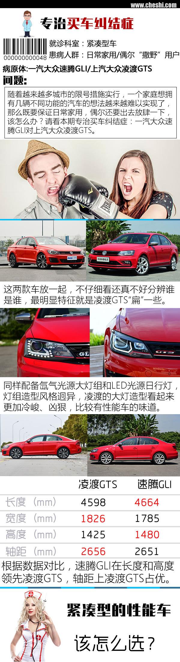 专治买车纠结症 大众速腾GLI对比凌渡GTS-图1