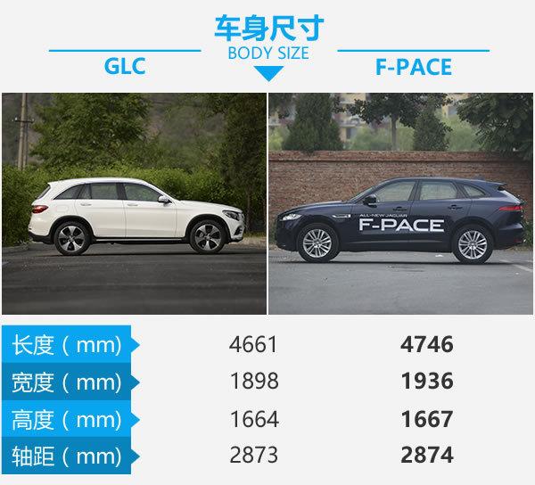 钱该怎么花? 奔驰GLC 300对比捷豹F-PACE-图3