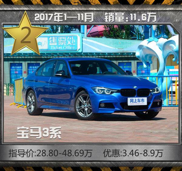 最热销10款豪华品牌轿车!11月最高优惠达7折-图6
