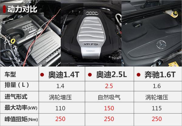奥迪A4L将增1.4T车型 售价大幅降低(图)-图2