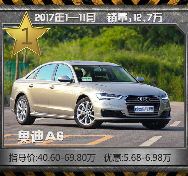 最热销10款豪华品牌轿车!11月最高优惠达8折-图2