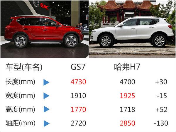 广汽传祺GS7搭2.0T 动力超奔驰GLC-图-图5